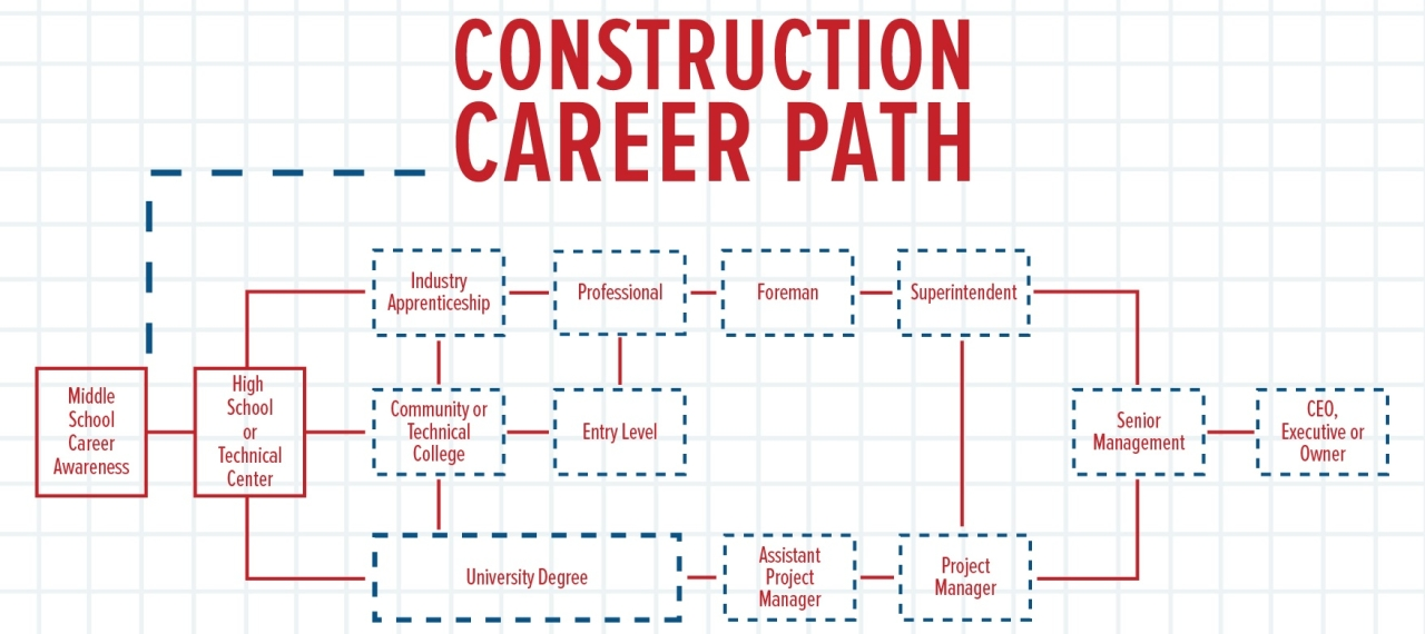BYF_SocialMedia_CareerPath_cropped